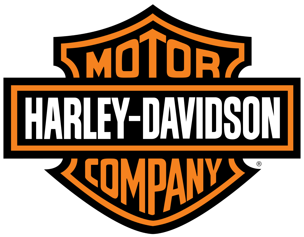 Harley-Davidson Internet Marketing Case Studies